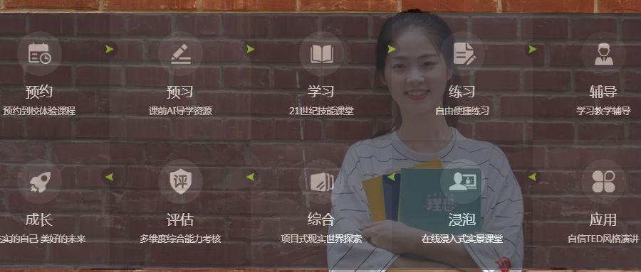 江门口语英语培训机构