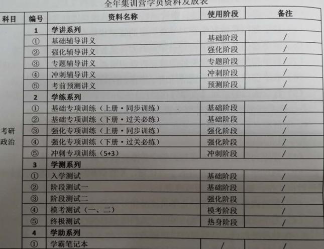 洛阳考研教育培训