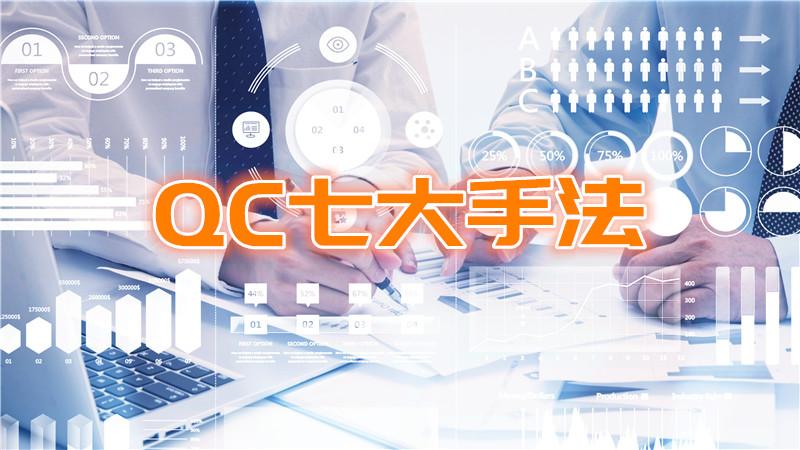 QC七大手法培训咨询