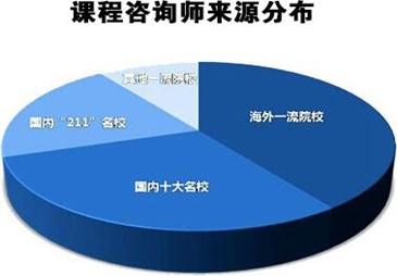 无锡江阴日语等级考试初级入门学习