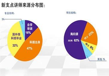无锡江阴快速日语等级考试留学班