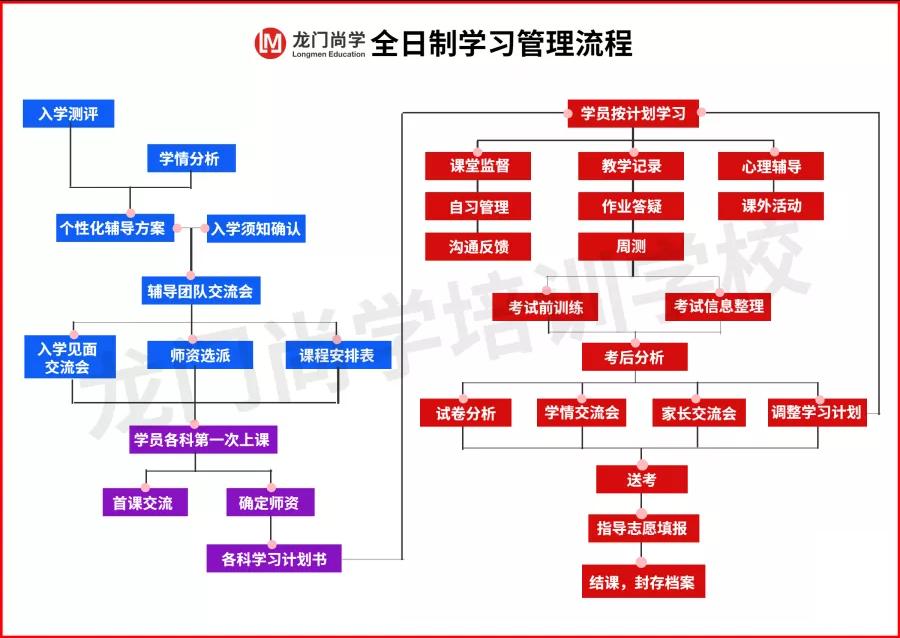 长沙高考寒假辅导学校