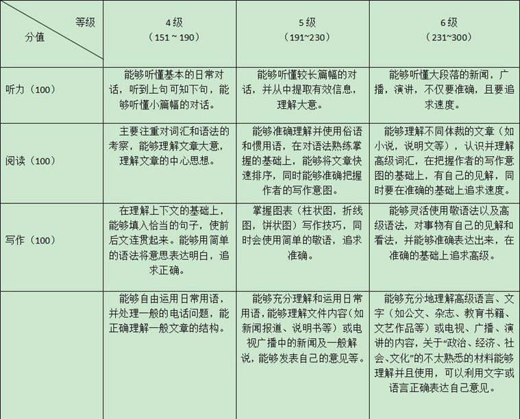 太原那里有学韩语的机构